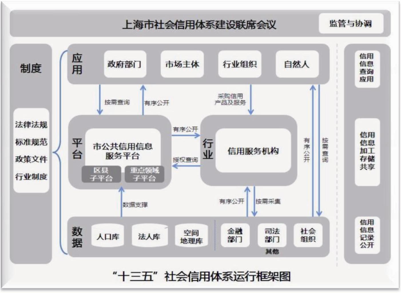 行政事业单位组织结构图